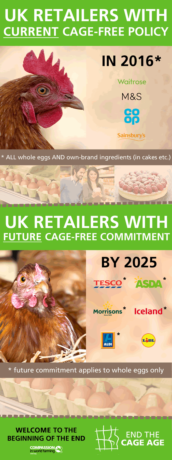 UK cage-free retailers small (700)